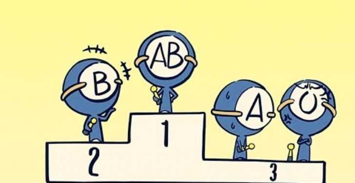 kan grubuna gore karakter analizin nasil bir kisilige sahipsin 1 - Kan Grubunaza Göre Karakter Analizi - Kişilik Testi